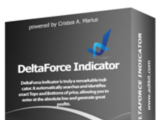 DeltaForce Indicator