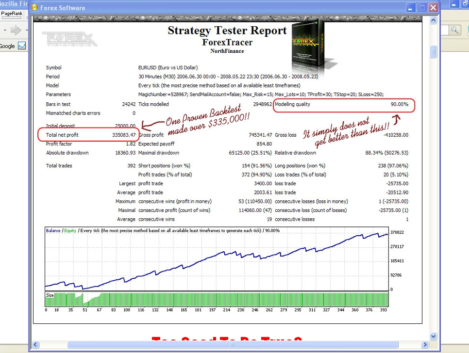 Forex analysis software