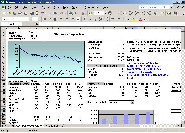 financial reports in excel