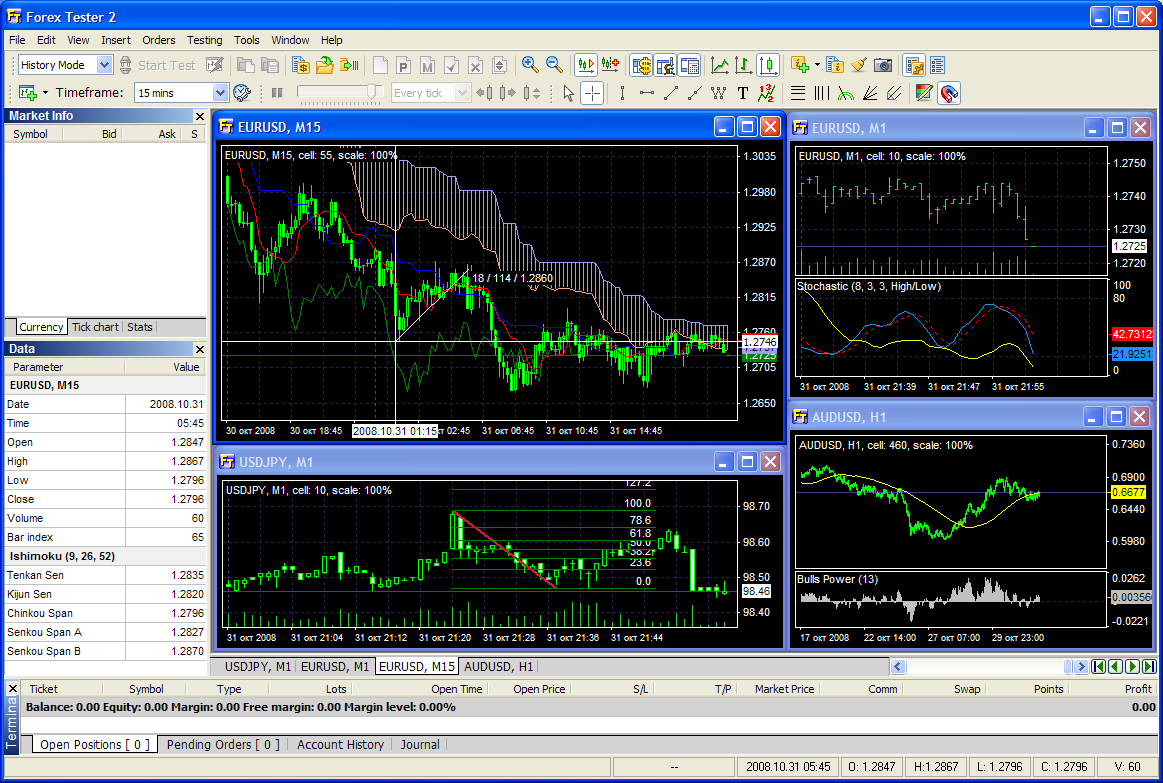 Forex trader software