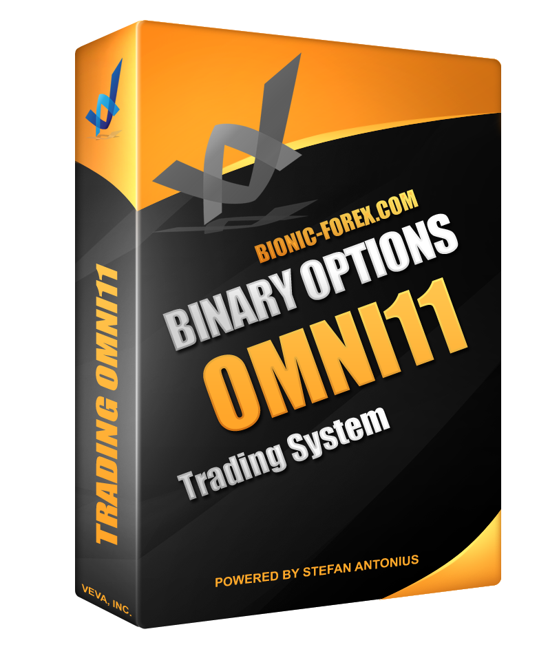 Option forex