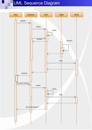 Edraw UML Diagram Download