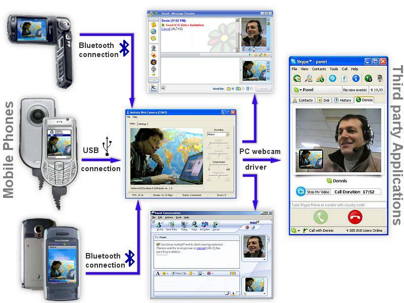 B Webcam Zone Trigger v2.2 PRO Скачать бесплатно.