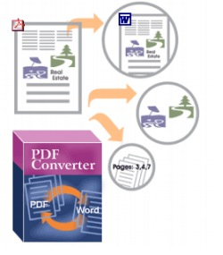 pdf to word software reviews
